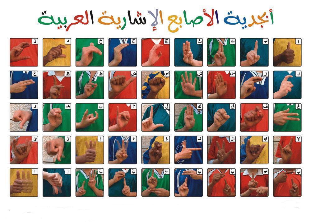 صور الحروف بللغة الإشارة للصم والبكم ( عربي )