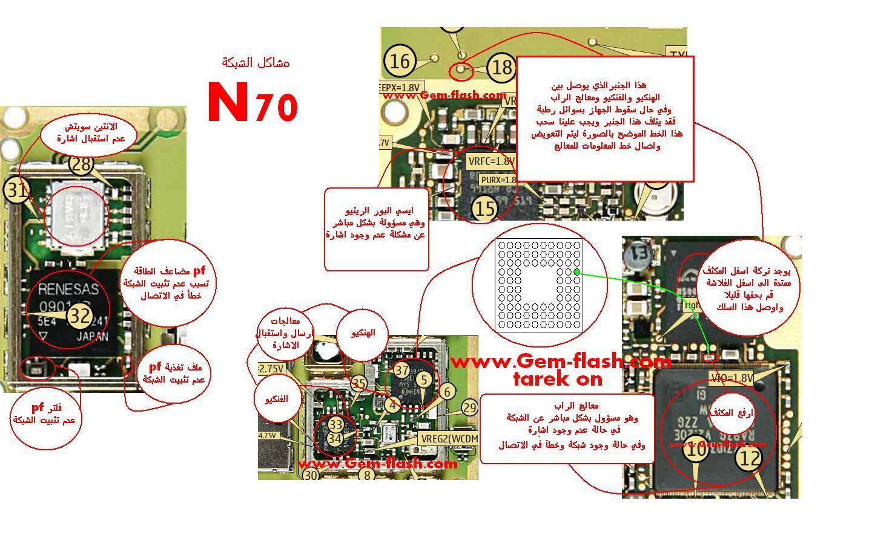 n72 عند البحث عن الشبكة لا توجد تغطية من