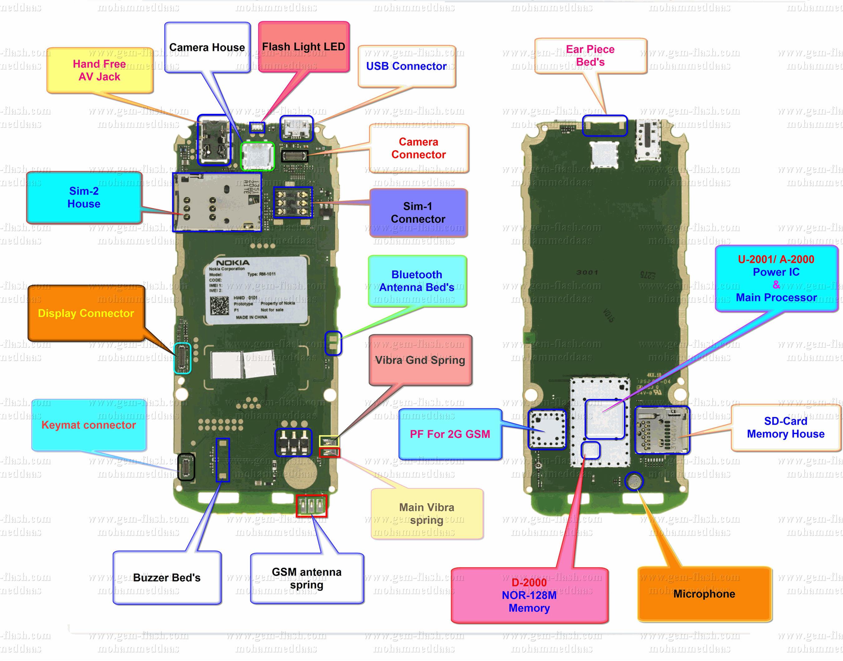 اعطال و تشريح نوكيا - 225 ( الشاشة  السيم المايك الجرس الكيباد)