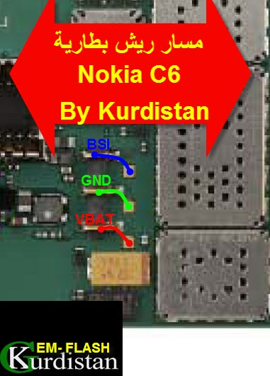 جهاز c6نوكا