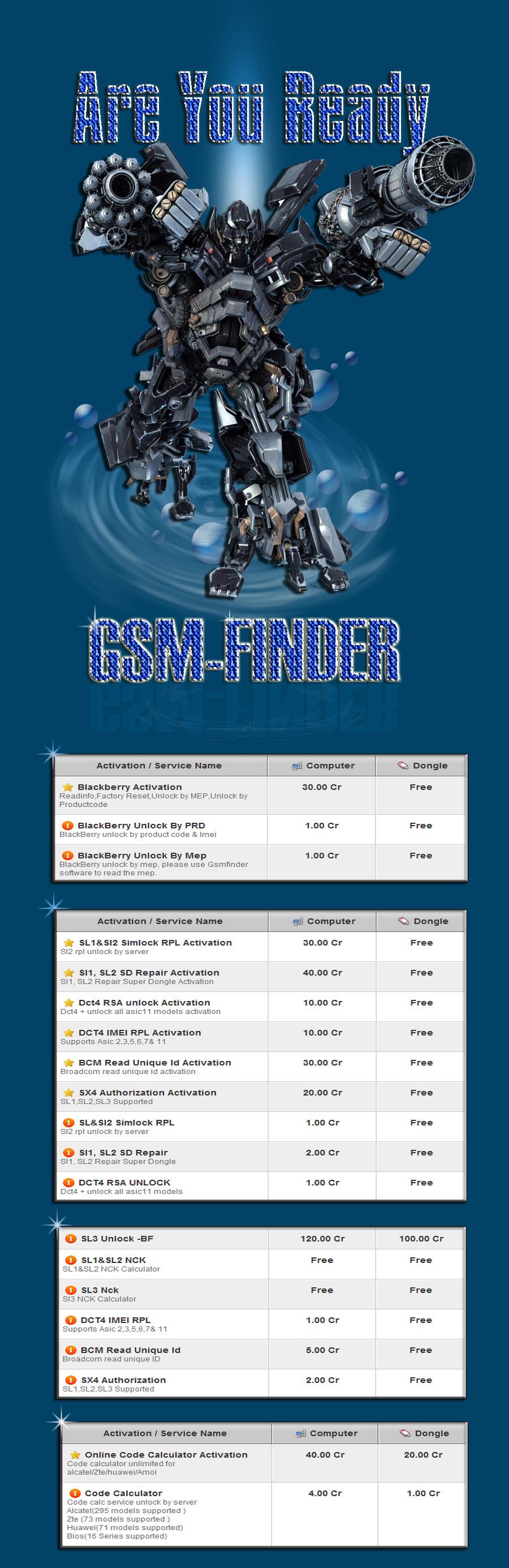 New :- GSM-FINDER Credit in GEM-FLASH.org