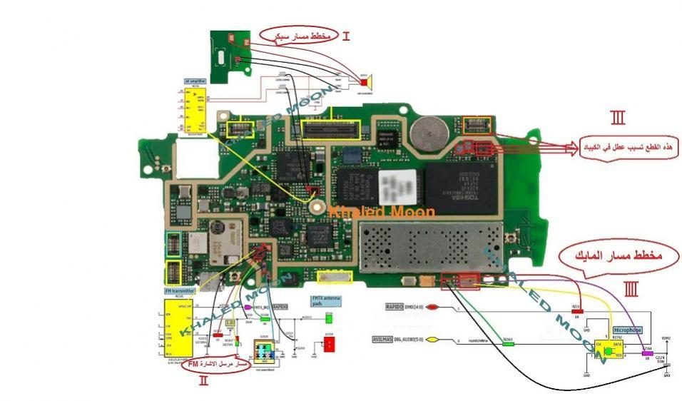 حل بعض المشاكل الشائعة في Nokia N97