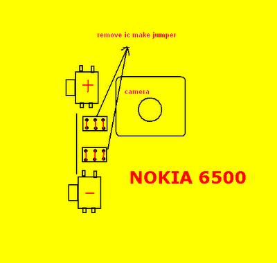 نوكيا 6500s-1كاميرا--مايك-- vol+