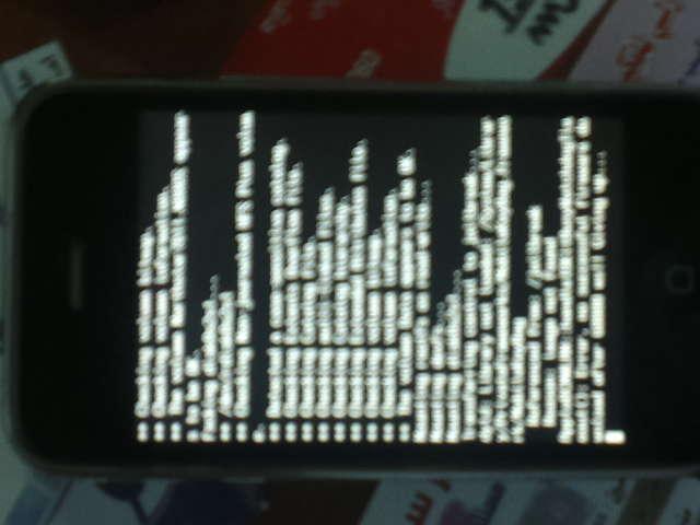 مشكله في جهاز ايفون 3gs