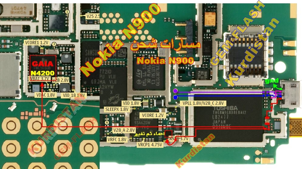 اعطال المسارات النـوكياn8 n900 x3 7230 2690
