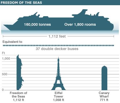 بالصور  أكبر سفينة في العالم بكوريا