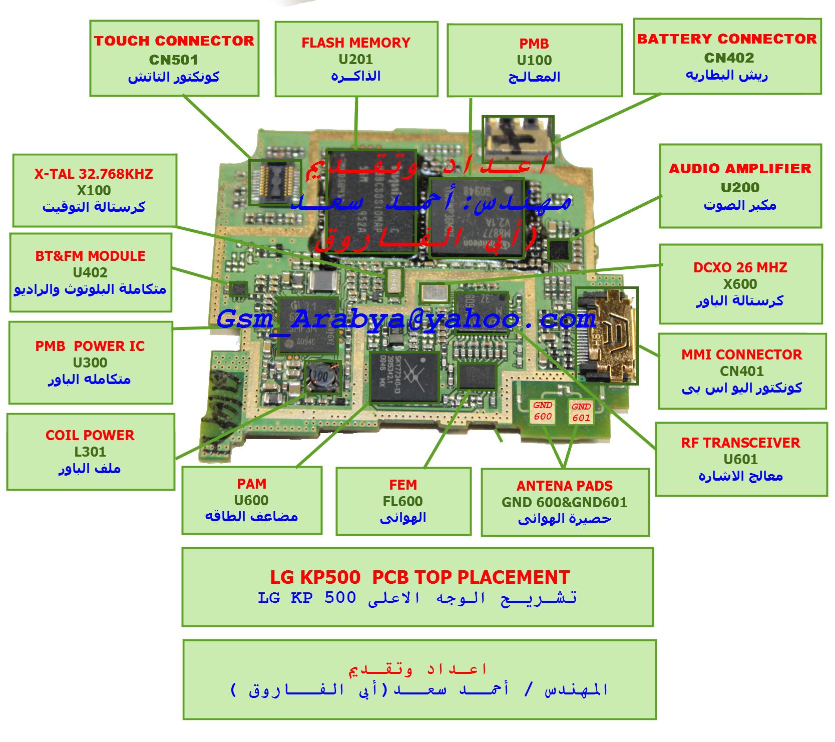 حصريا تشريح LG KP500 للمهندس أحمد سعد