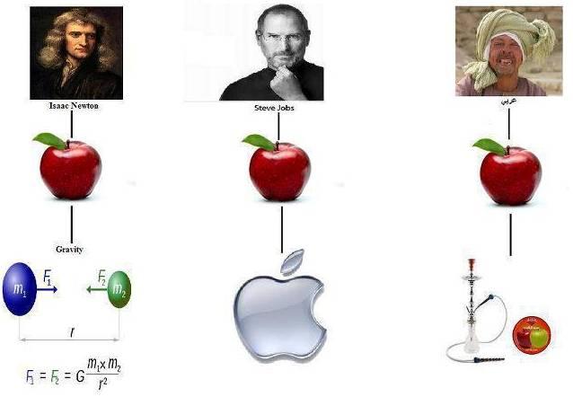 التفاحة بثقافات متعددة