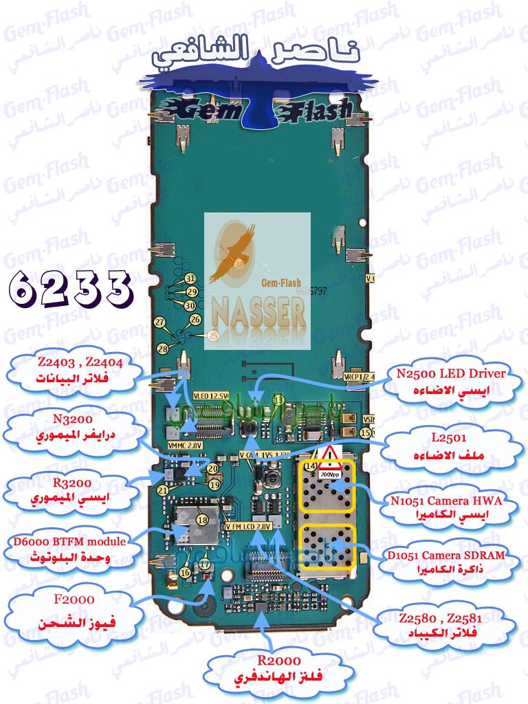 جهاز 6233 فاصل كيباد