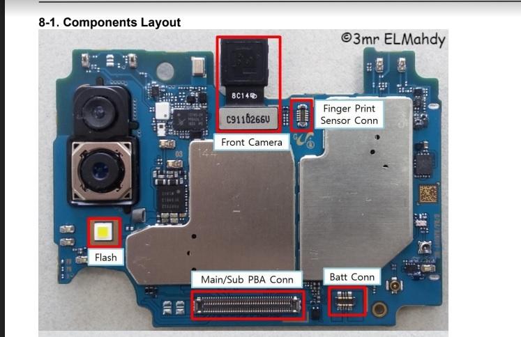 Samsung ( A ) Series PDF
