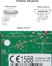 طريقة فك شفرة العنيد vodafone246 على الفريوس غولد