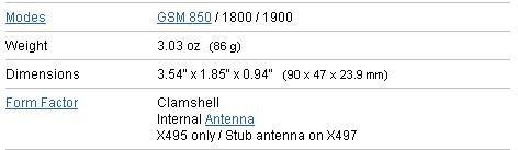 فك شبكة x497