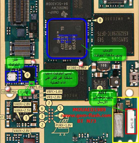 جهاز n73 غير قادر على اداء عمليه البلوتوث ماهو الحل