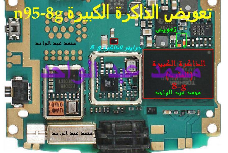 N95 8G