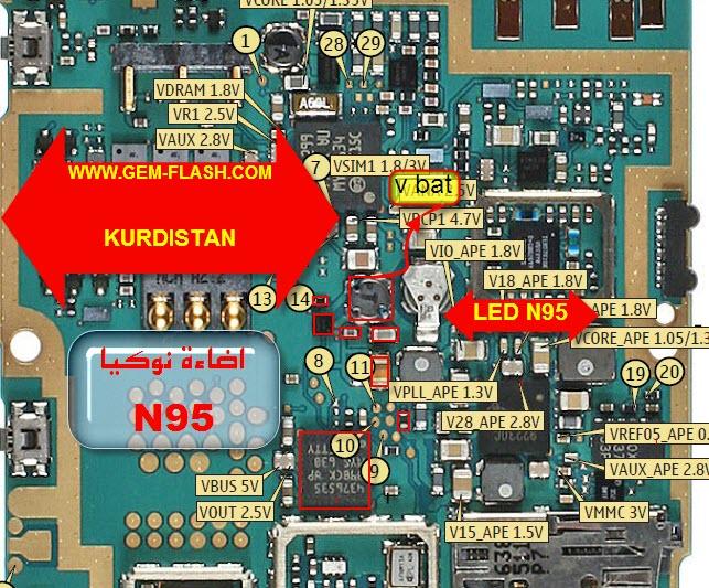 نوكيا n95 سلفر فاصل اضائ الجزء العلوي