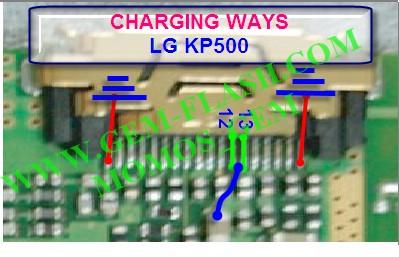 توصيلات الشحن الصحيحة KP500