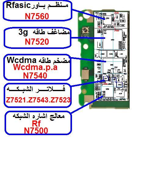 c5 فقد شبكة ,وأعطى علامة 3G