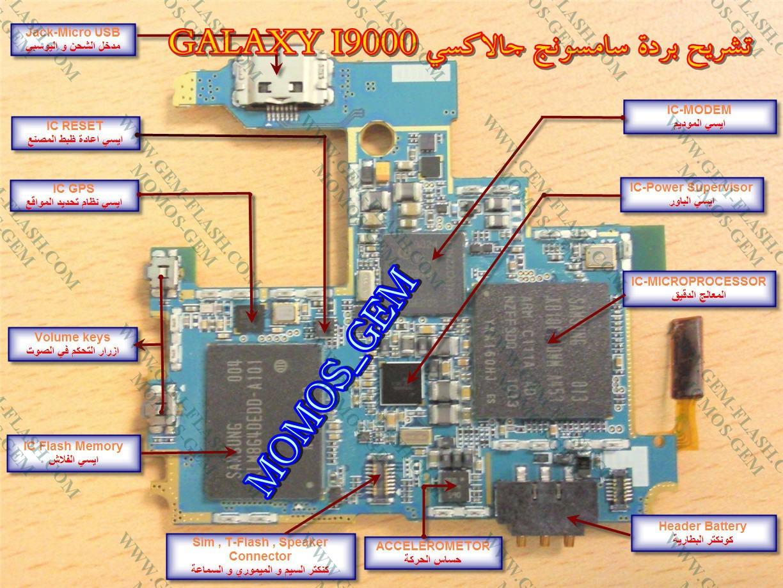 رؤية اخري لتشريح جلاكسي I9000