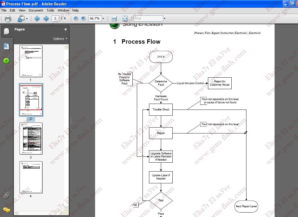 ۞ كيفية أستخراج العطل من المخطط لأجهزة السونى أريكسون ۞