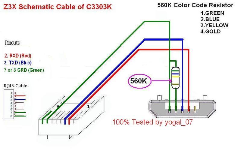 مخطط لكابل c3303