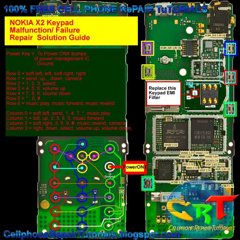 X2-00 كبسات 8 و 9 و نجمة وصفر ومربع لا تعمل