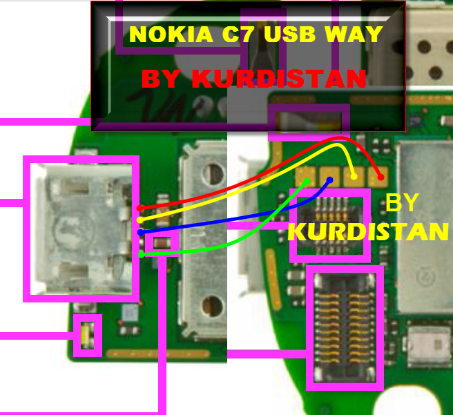 need c7 usb way