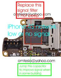 اقوى اعطال iphone 4s لعيون الجيم