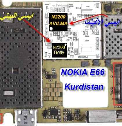 E66 بطاقة الذاكرة والمفاتيح الجانبية لاتعمل