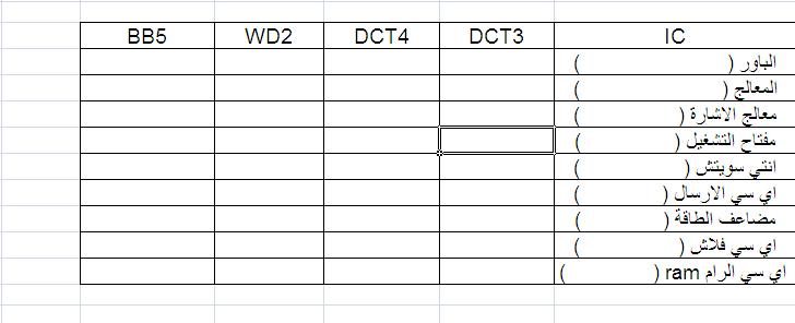 اريد مساعدة لكتابة بيانات الجدول
