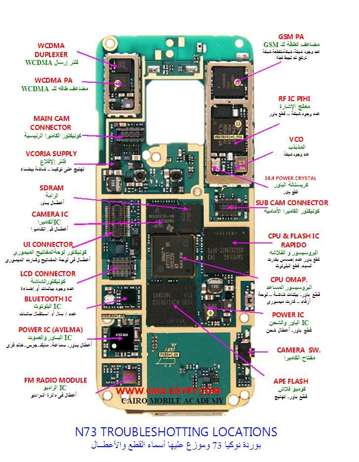 جهاز n73 شاشة زرقاء