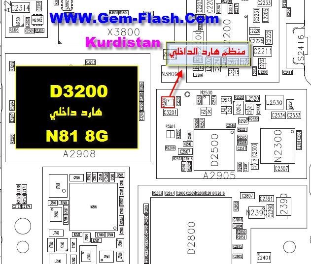 Rm-223  n81  هل هوا ذاكرة ام ميموري