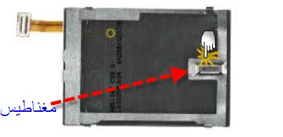 ارجوا من الاخوة توضيح مكان حساس الشاشة e65