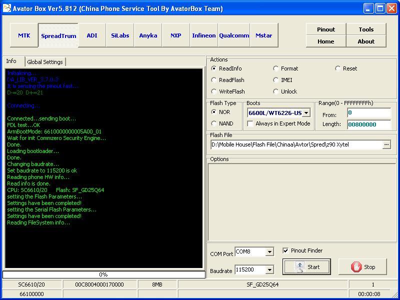 تحذير بخصوص جهاز z90 yxtel واجهزة اخري التي تحمل معالج  SC6610/20